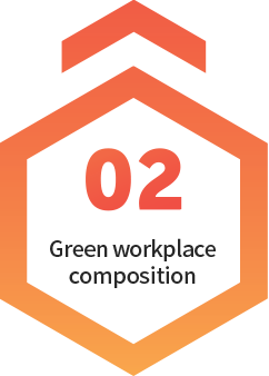 Green workplace composition
